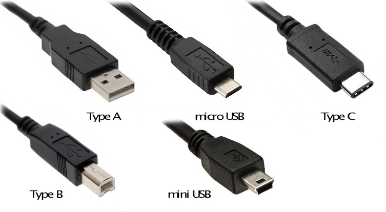 Most common USB type connections